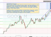 Thank Google It's Friday Super Stock Takes Highs