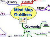 Social Media Lesson Create Mind Convey Information Visually