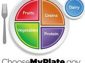 MyPlate Dinner Table