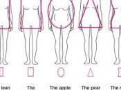 Dress Your Body Shape: Tips