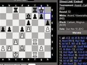 Anand Carlsen Game Ends Draw; Caro-Kann Defence