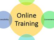 What Benefits Online Medical Billing?
