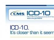 ICD-10- Medical Billing Coder Productivity