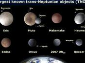 Dwarf Planets Astrological Discovery Dimensions Consciousness