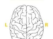 Right- Left-brained?