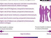Bisexual Health Awareness Month