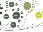 Greenpeace Ranks Internet Companies Clean Energy