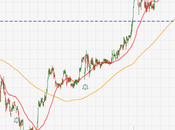 Engg Cruising All-time High