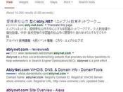 Site Penalized Google? Resolve