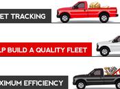 Fleet Tracking Help Build Quality Maximum Efficiency