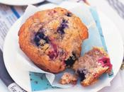 Raspberry Blueberry Muffins