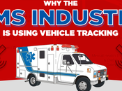 Industry Using Vehicle Tracking
