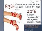 Should Wear HIGH HEELS? Read Here